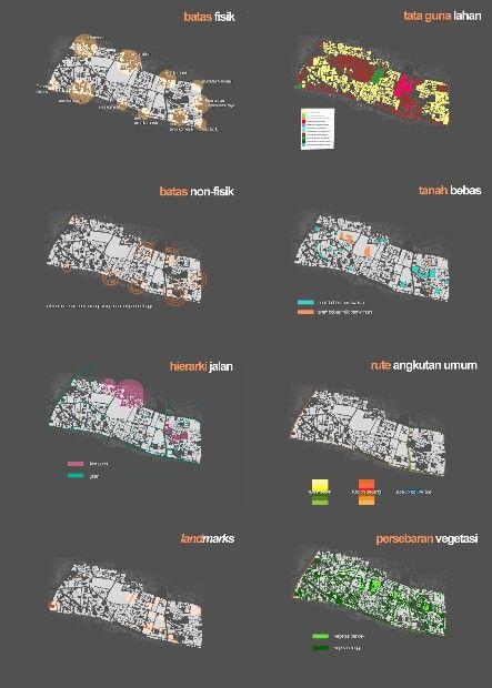Diagram fisik yang didapat dari pemetaan dari Google Maps, dan analisis untuk menentukan titik-titik yang dapat menjadi elemen peta kognitif bagi masyarakat sekitar.