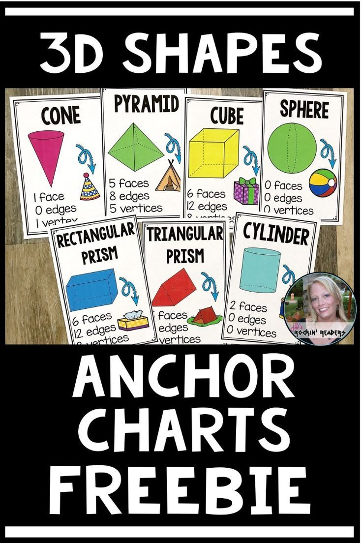 These Free 3d Shapes Anchor Charts Can Be Easily Displayed In The Kindergarten First Grade Or Sec Shape Anchor Chart Anchor Charts Kindergarten Anchor Charts [ 1104 x 736 Pixel ]