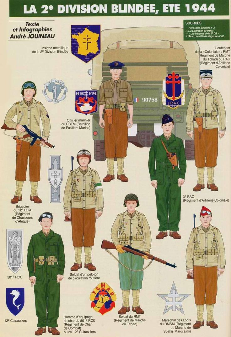 Servicemen of the 2nd Armored Division (France)