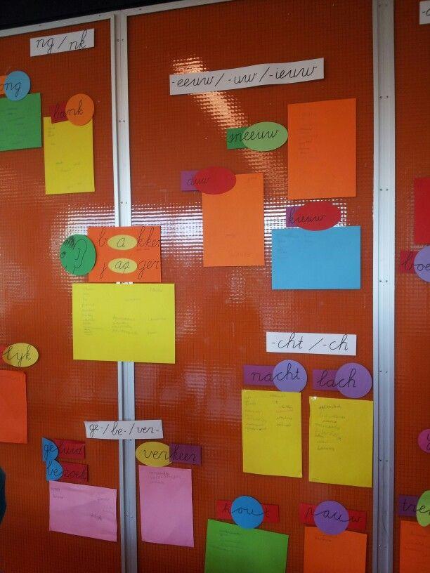 Spellingsregels op de muur