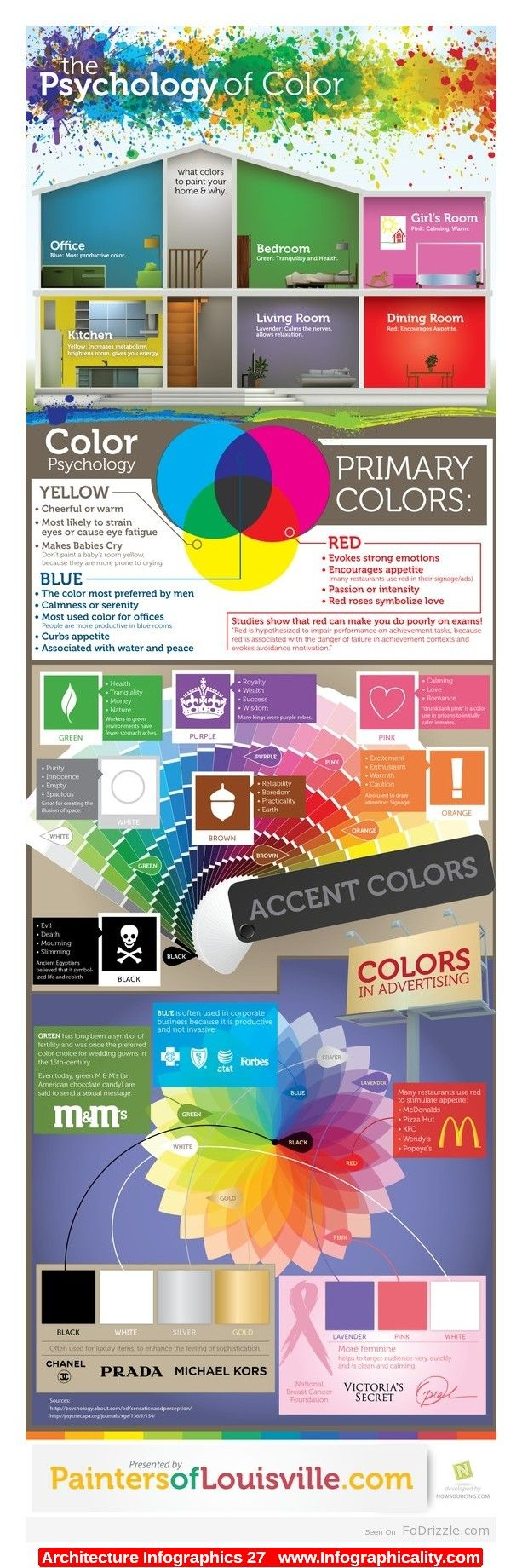 find this pin and more on architectural interior infographics psychology of color - Bedroom Color Psychology