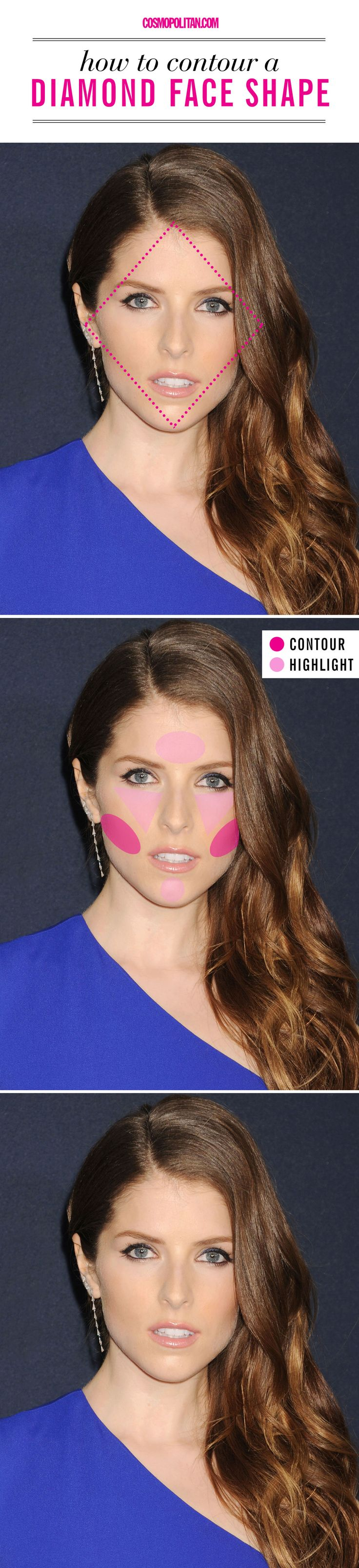 How to contour if you have a diamond face shape.