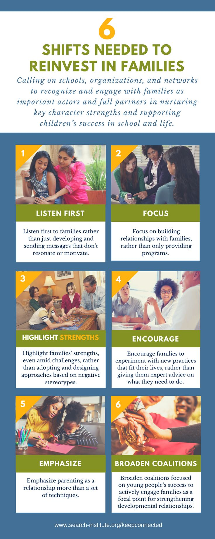 [Infographic] 6 Ways to Engage Families as Partners | www.search-institute.org