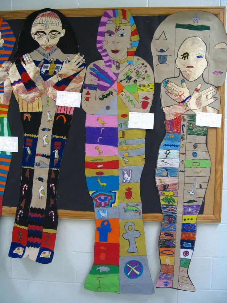 Sixth Grade Classroom Decorations ~ Best images about social studies ideas on pinterest