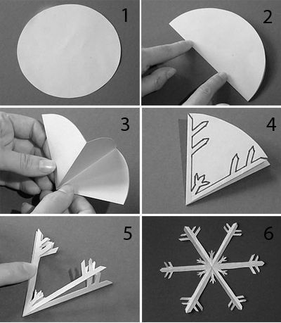 Tuto flocon de neige by Luna Mag | Mum is Geek - trend spotting for hype mummies : mode enfants, shopping, déco, jouets, design, blogs
