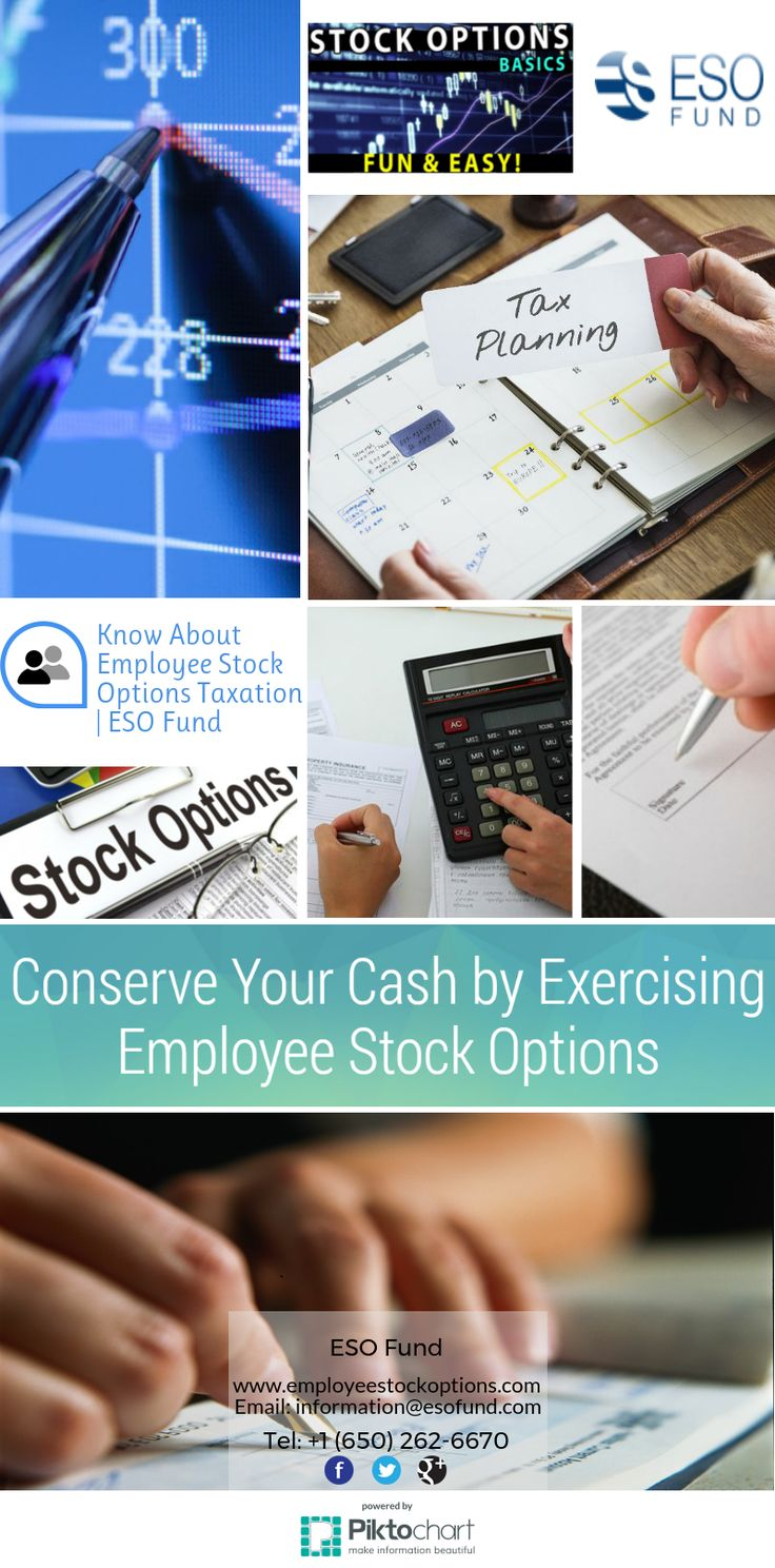 Know About Employee Stock Options Taxation | ESO Fund