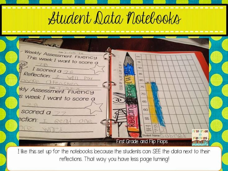 How Do You Do Data? Student driven data! That's right! Students keeping track of their own learning and data! It's what's happening in my classroom this year! Come see how I am making my students accountable for their learning this year!