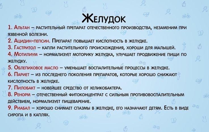 Справочник самых необходимых лекарств! | KaifZona.Ru