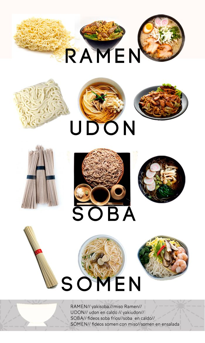 Japanese cuisine for beginners. Noodles varieties