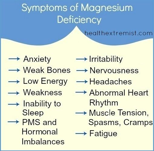 12 Common Magnesium Deficiency SymptomsHeidi Jayne