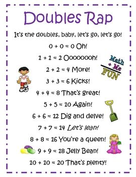 This chant will help your students meet the common core math standard of: demonstrating fluency for addition within 20 using mental strategies and ...