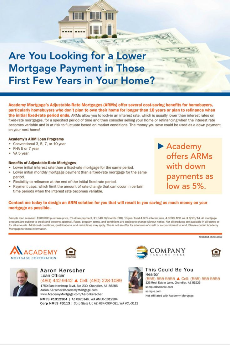 98 best images about all of our flyers and mailers on for Free mortgage flyer templates
