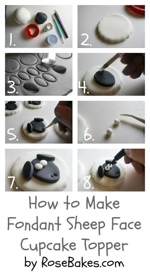 Easy steps to create a lamb face out of fondant. (Feast of St. Agnes.)