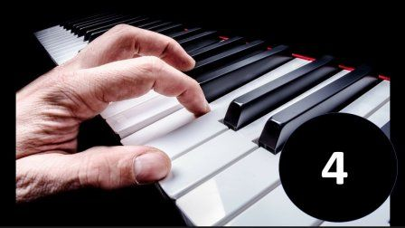 Piano Technique 101 Class Piano Teaching Piano Classes Piano