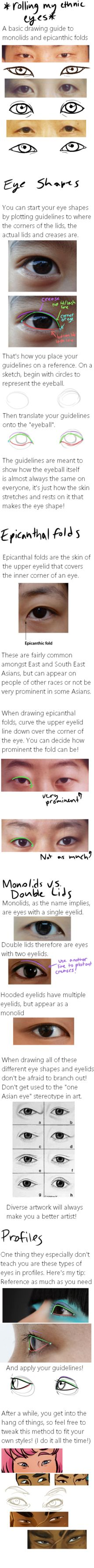 the all expansive 'asian' eye drawing guidei by CateTrippy. Porque para los ojos caucásicos tengo espejo.