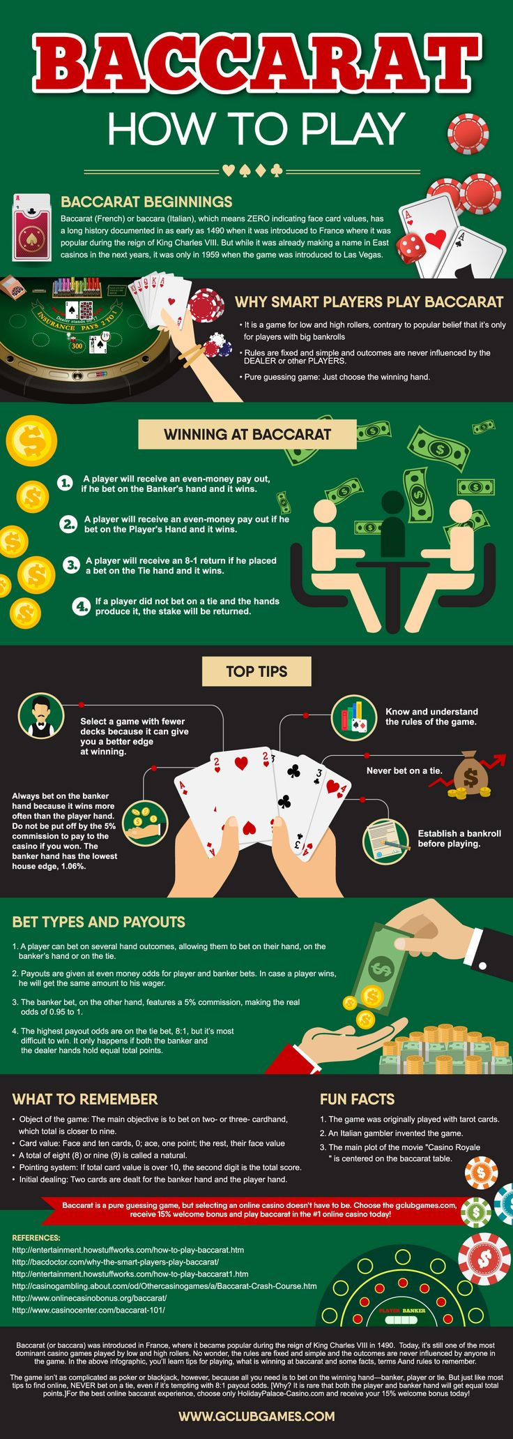 Directory online casino destination poker casino