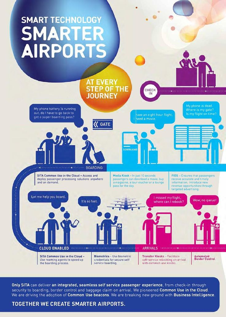 #ClippedOnIssuu from Asia Pacific Airports Magazines, Issue 2, 2015