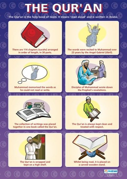 The Qur'an Poster
