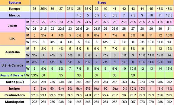 shoe-conversion-chart