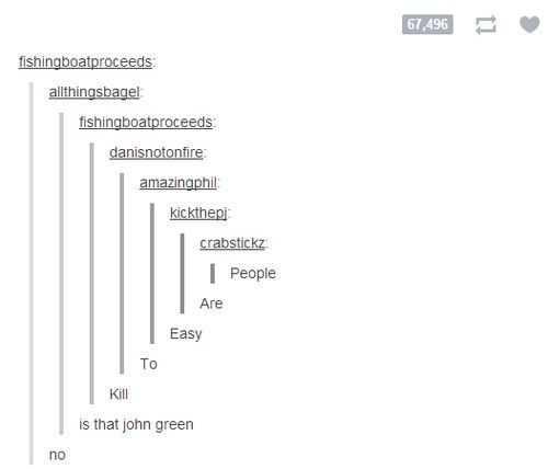 Omg it actually is John Green xD His URL is fishingboatproceeds im laughing so hard
