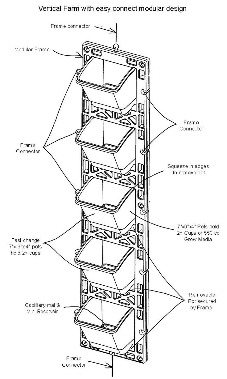 Vertical farm pot system with frame drawing