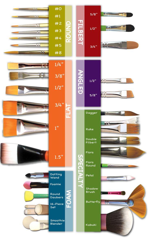 Brush assortment
