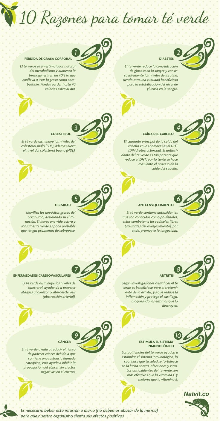 10 razones para tomar té verde. #infografia #salud