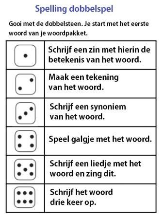 Spelling dobbelspel