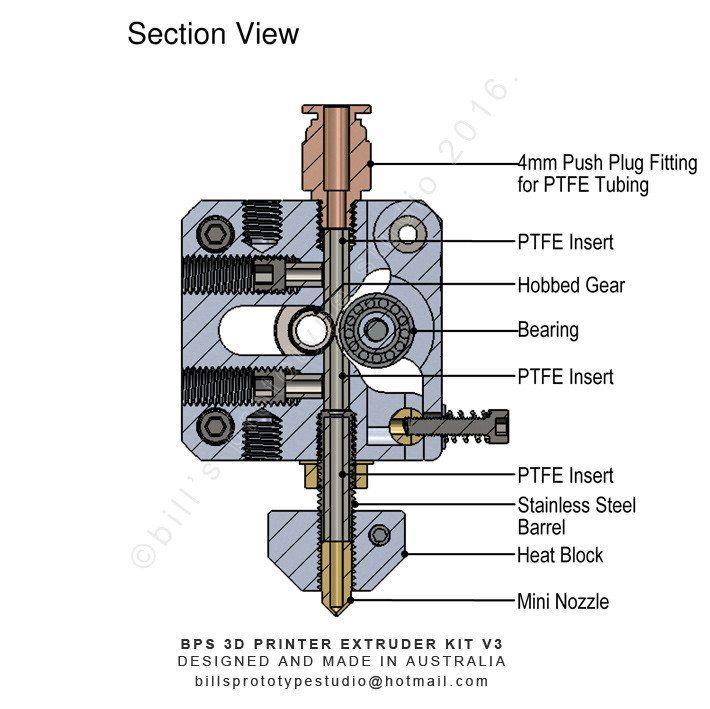BPS 3D Экструдер Printer Kit V3 - Билла студия прототип