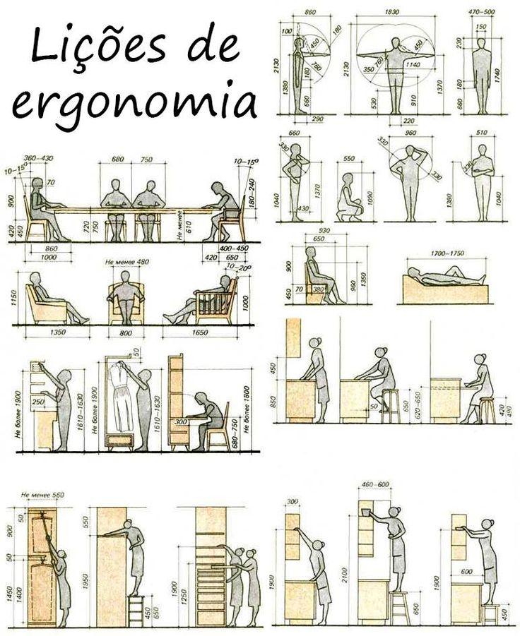 12 best Ergonomia images on Pinterest Arquitetura, Desks and - fresh blueprint apple configurator