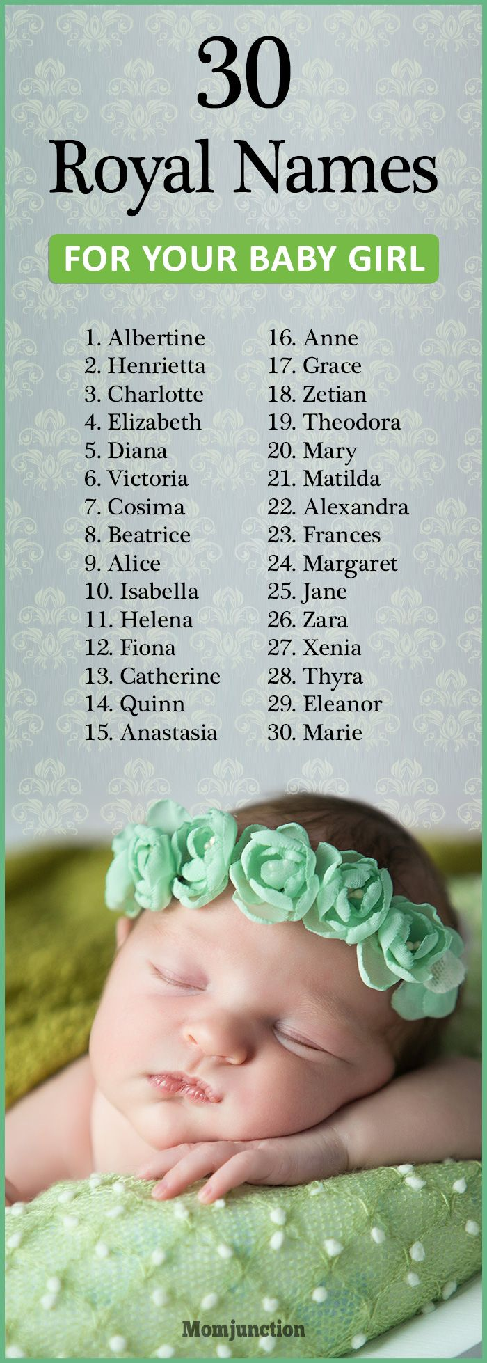 Are you hunting for royal girl names? Here are the classic & elegant names that are perfect for parents looking for the royal names. Read on here!