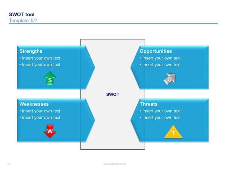 14 Best Swot Powerpoint Template By Ex Mckinsey Consultants Images