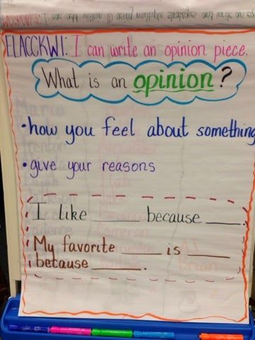 kindergarten opinion writing anchor charts