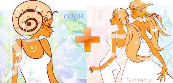 Совместимость ОВНА и БЛИЗНЕЦОВ http://sovjen.ru/sovmestimost-ovna-i-bliznecov  Представители этих знаков зодиака обладают похожим темпераментом — оба энергичны, жизнерадостны, общительны. Так же овна с близнецами объединяет любовь к приятным приключениям и смене обстановки, но все в пределах разумного. В независимости от того, какие отношения их связывают , взаимопонимание этой паре обеспечено, вместе им не будет скучно. Мужчина ОВЕН и женщина БЛИЗНЕЦЫ В этой ...