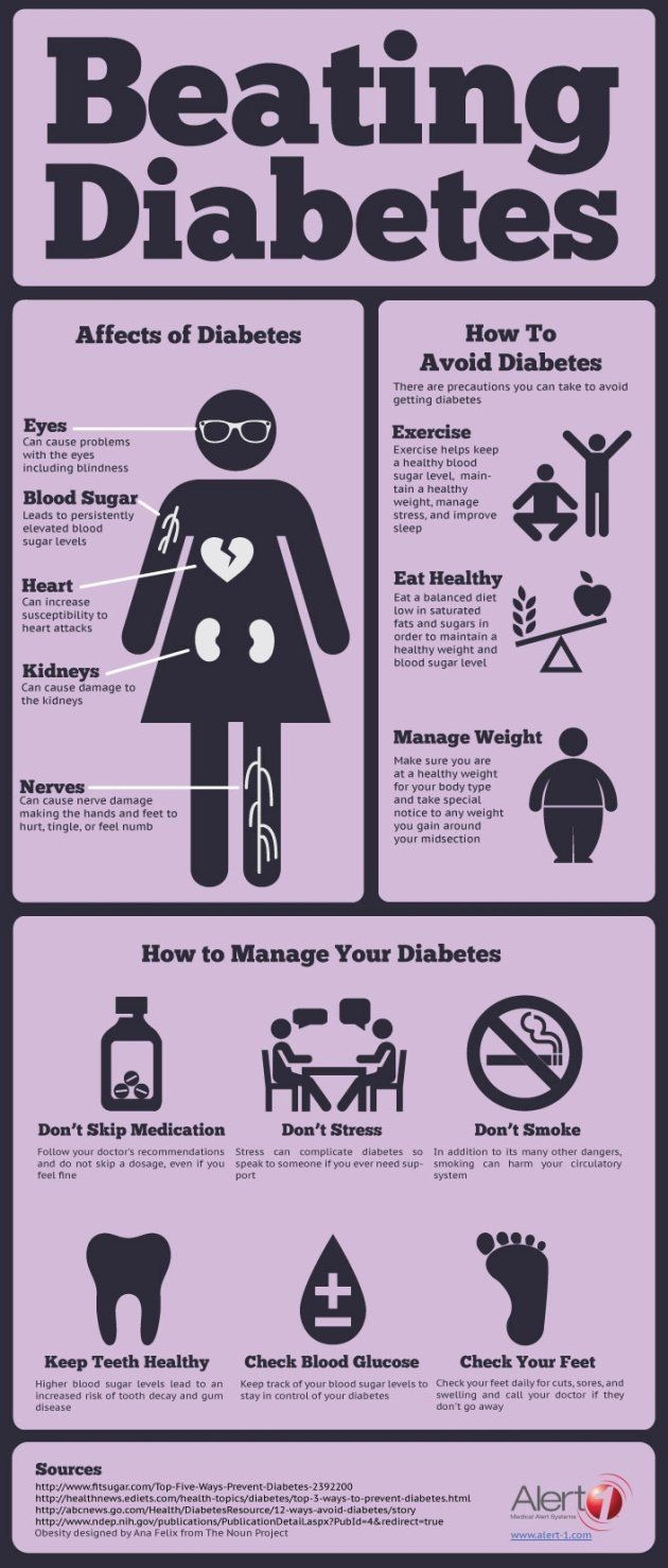 Beating Diabetes Infographic