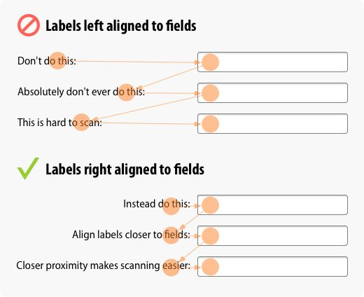 Form Label Proximity: Right Aligned is Easier to Scan - UX Movement