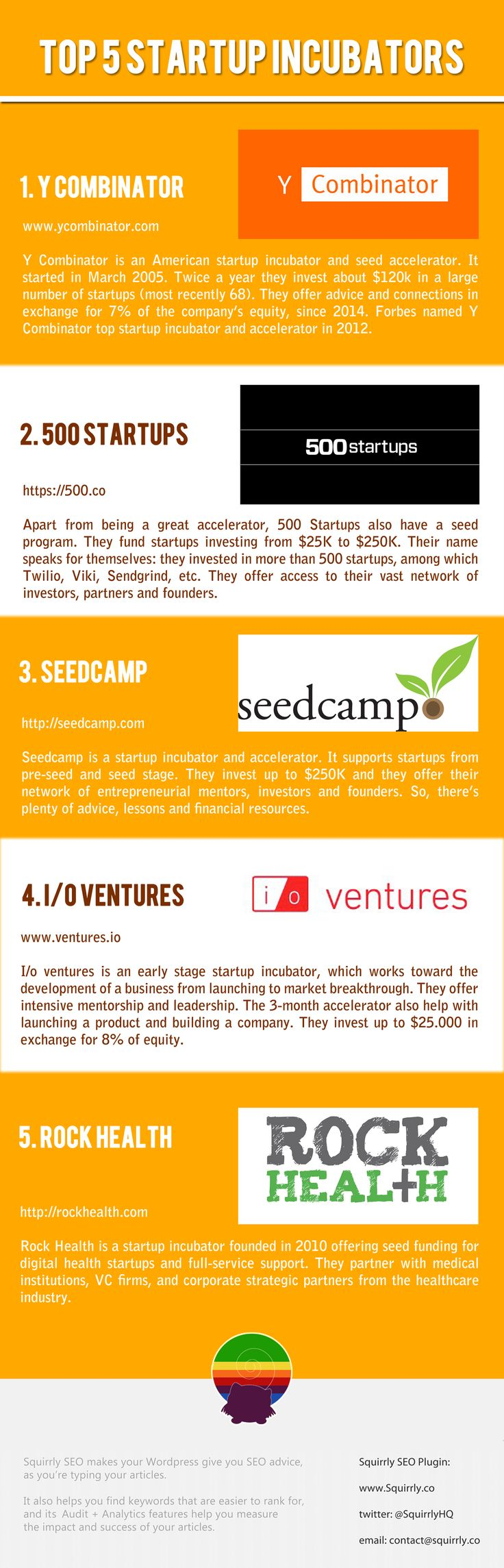 startup incubators - You know that both #accelerators and #startup incubators help businesses and startups grow, but incubators are great because they assist companies in their infancy, while accelerators help them develop and expand further. Check out my top 5!
