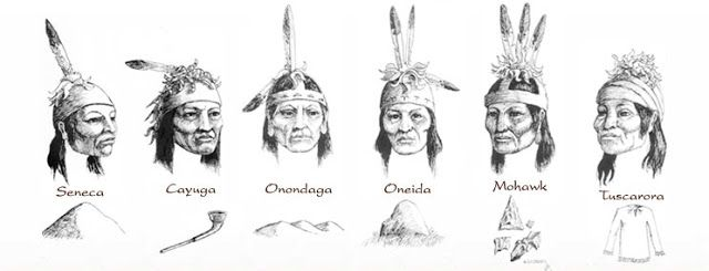 Iroquois Six Nations Symbol | ... five nations of the ...