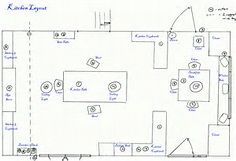 1000 Ideas About Practical Magic House On Pinterest