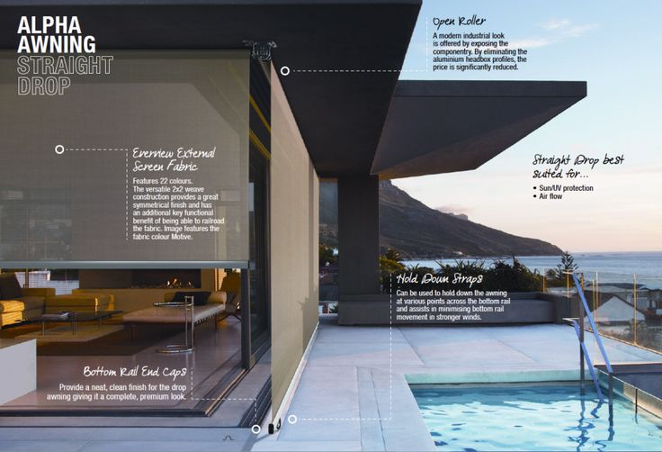 Alpha Awnings by Inspired Window Coverings