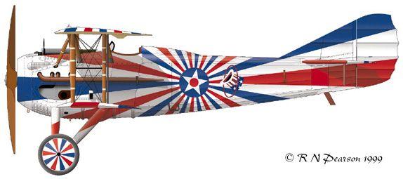 Showbirds, los SPAD XIII más coloridos que jamás volaron