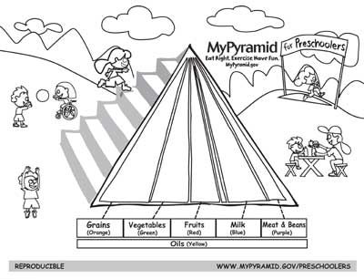 36 best images about food pyramid on pinterest discover for Food pyramid coloring page for preschoolers