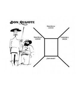 """Organizador: Película """"Don Quijote""""."""