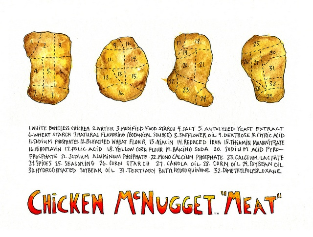how to make chicken nugget shape