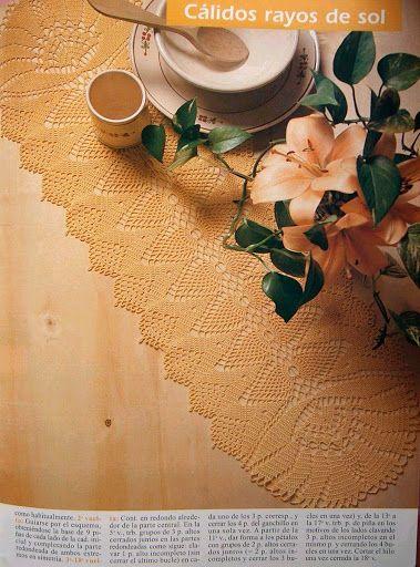 - Picasa Web Albums | Crochet | Pinterest | Mesas, Picasa and Album