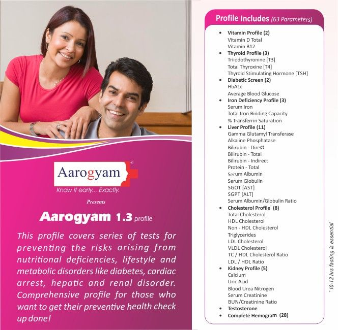 Aarogyam 1.3 is very popular profile among most of the people because it offers test against thyroid, diabetes, liver and renal disorders and high cholesterol levels all these are prominent health issues found these days among the people. Apart from this it also covers testing for vitamin D,B12 and testosterone. So, book your Aarogyam test today to get rid of any health worries tomorrow.