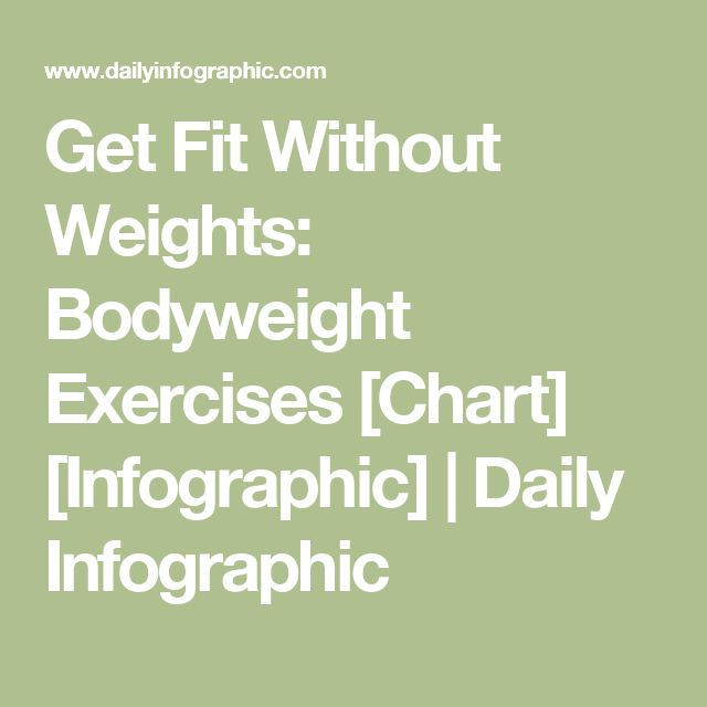 Get Fit Without Weights: Bodyweight Exercises [Chart] [Infographic] | Daily Infographic
