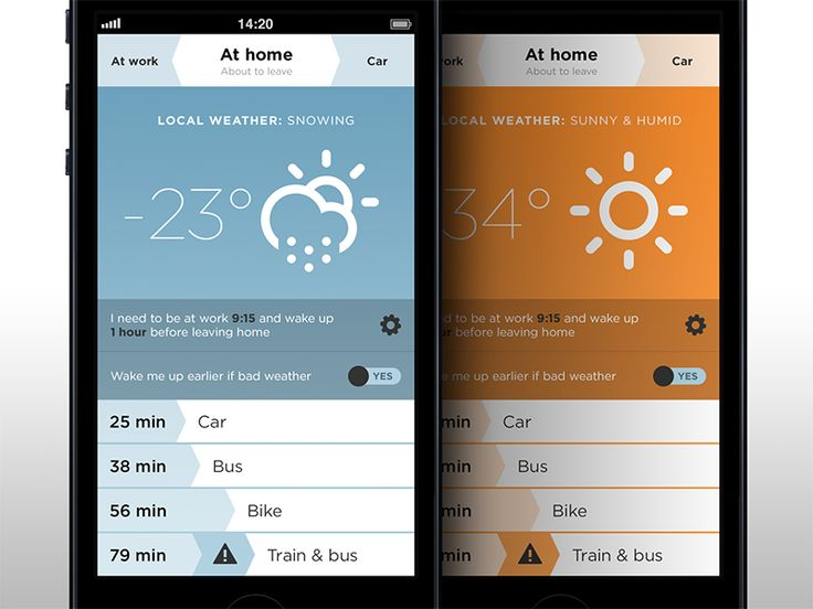 Jojo - transportation app by Per Lindgren