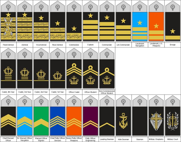 27 best Navy Insignias images on Pinterest | Badges ...