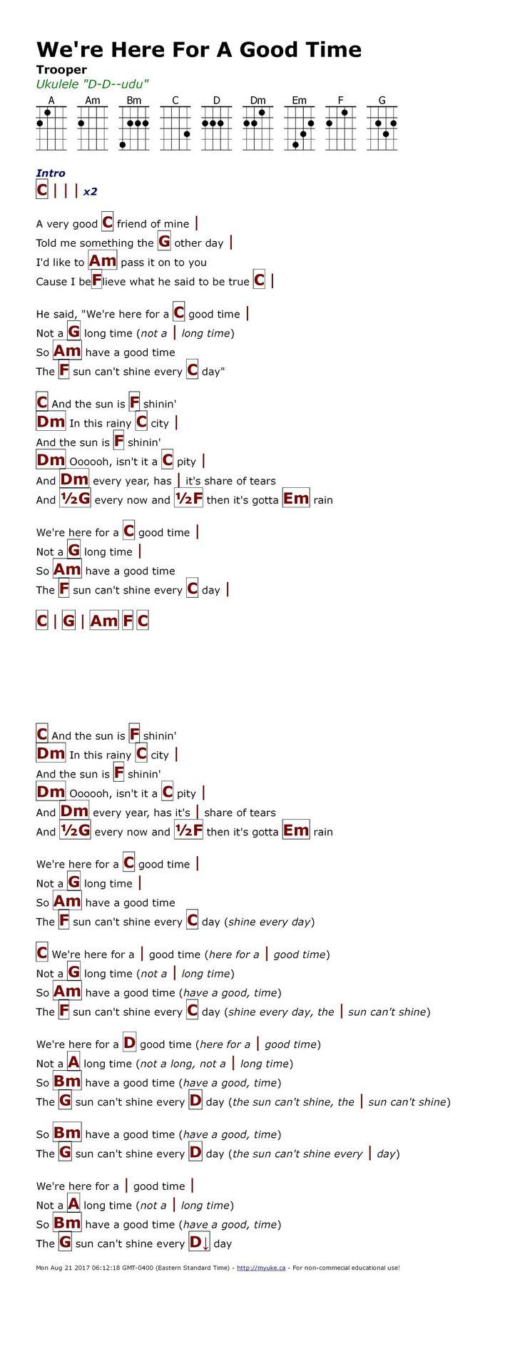 Pin by BillWalker LawOffice on Guitar Ukulele chords
